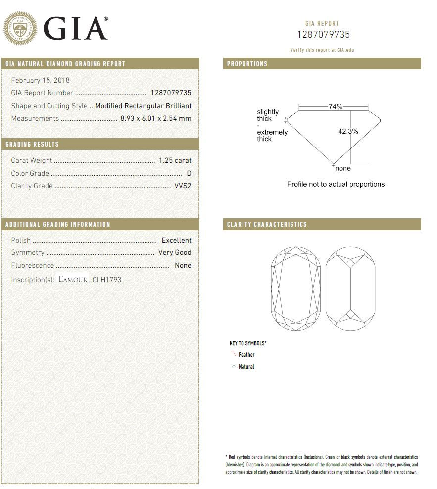 Gia Certified Gems - How to buy an engagement ring guide